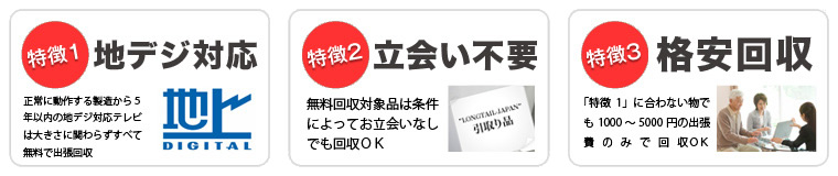 横浜市で当社が液晶テレビを無料回収する3つの特徴